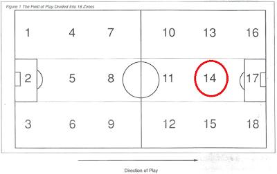 zone 14 in 18 zones.png